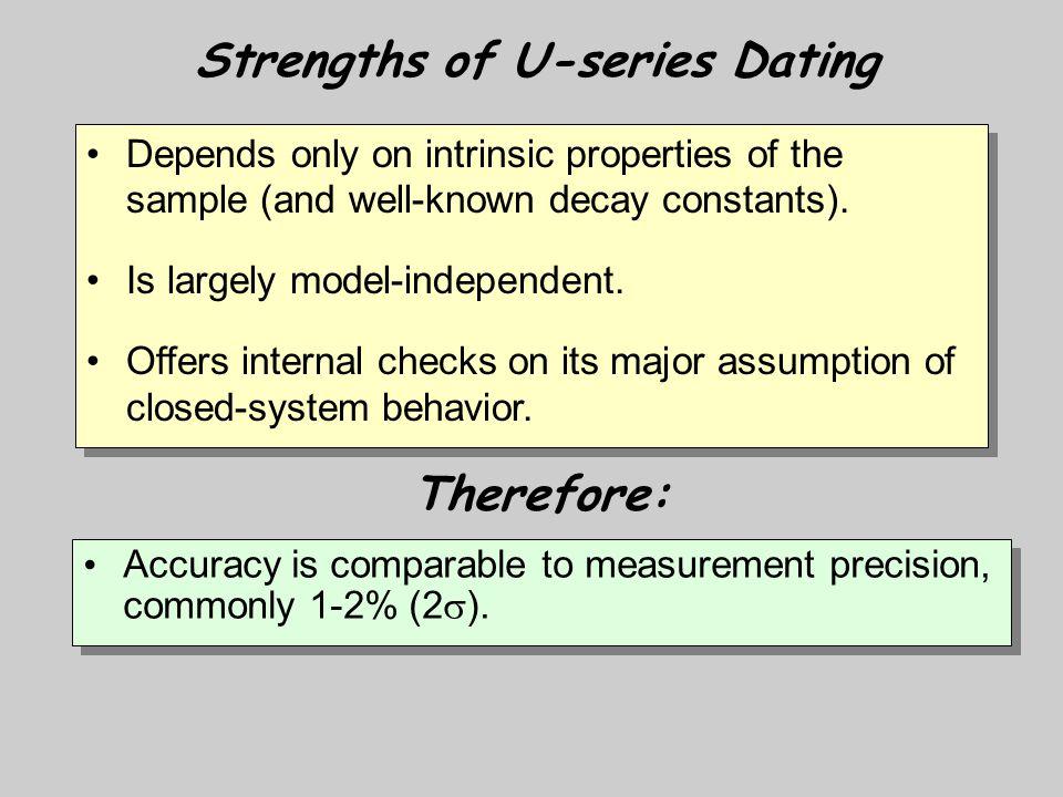U-series dating of pedogenic carbonate Fletcher et al.