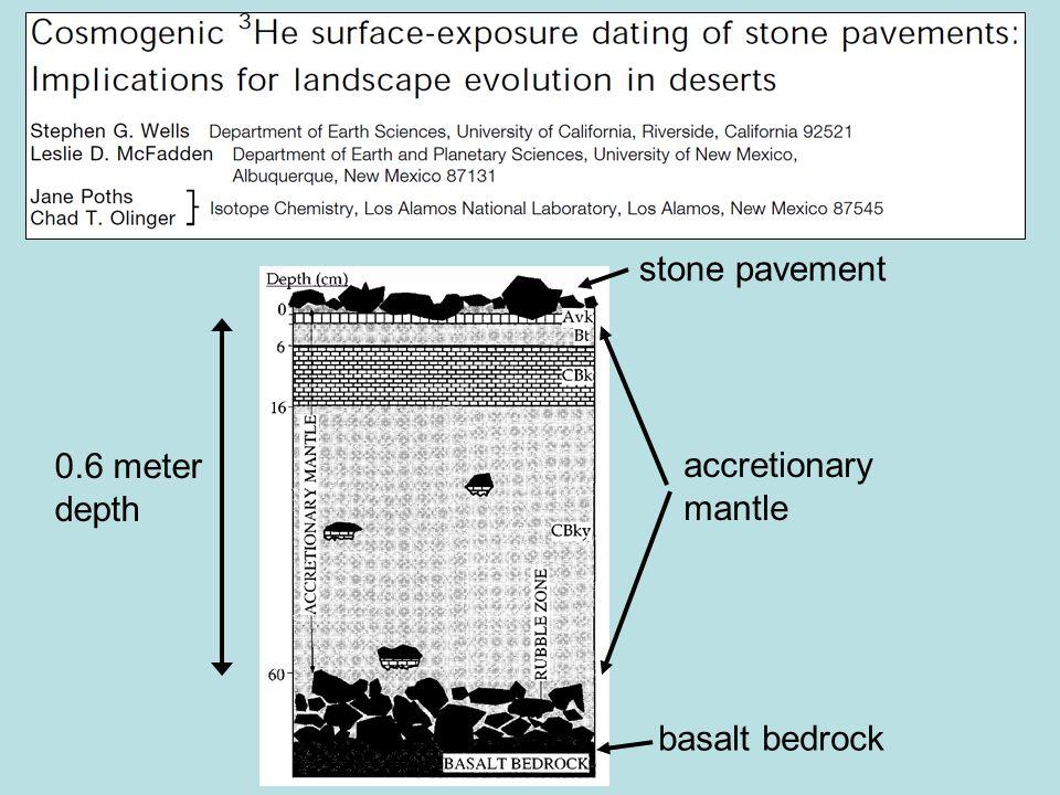 0.6 meter depth stone pavement accretionary mantle basalt bedrock