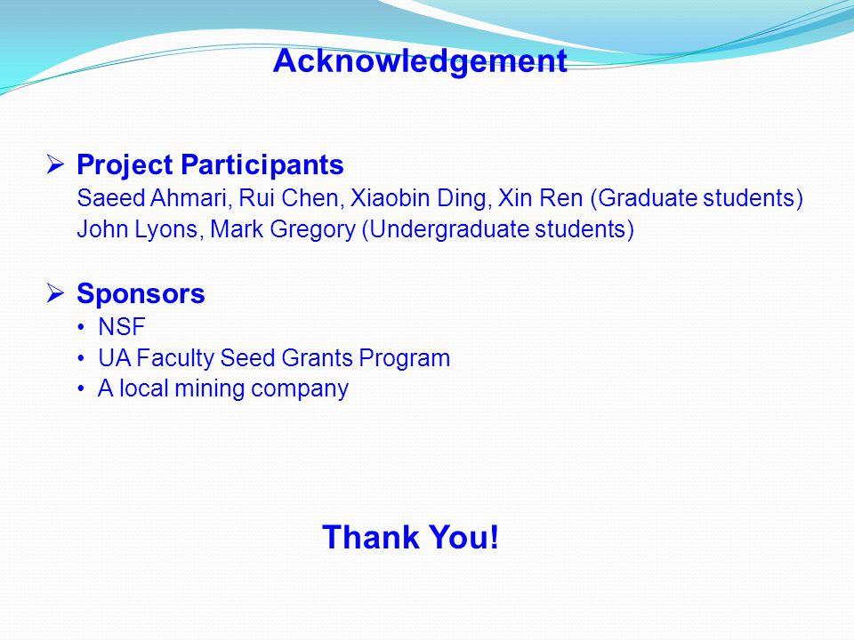  Project Participants Saeed Ahmari, Rui Chen, Xiaobin Ding, Xin Ren (Graduate students) John Lyons, Mark Gregory (Undergraduate students)  Sponsors