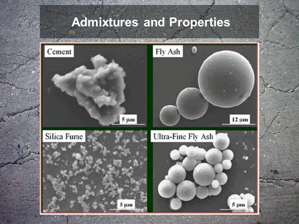Admixtures and Properties