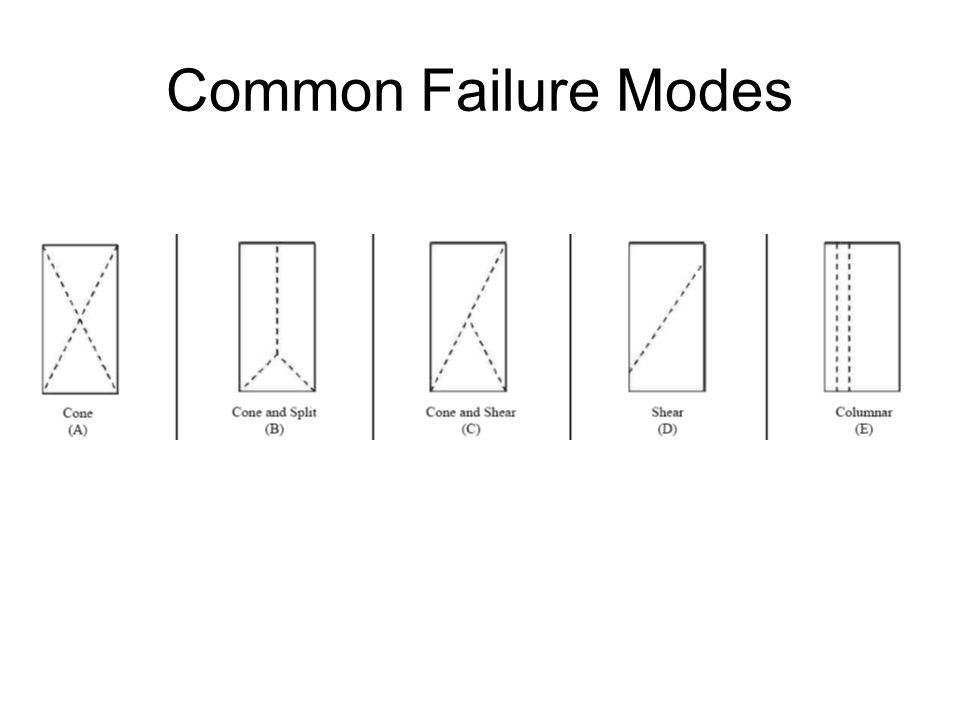 Common Failure Modes