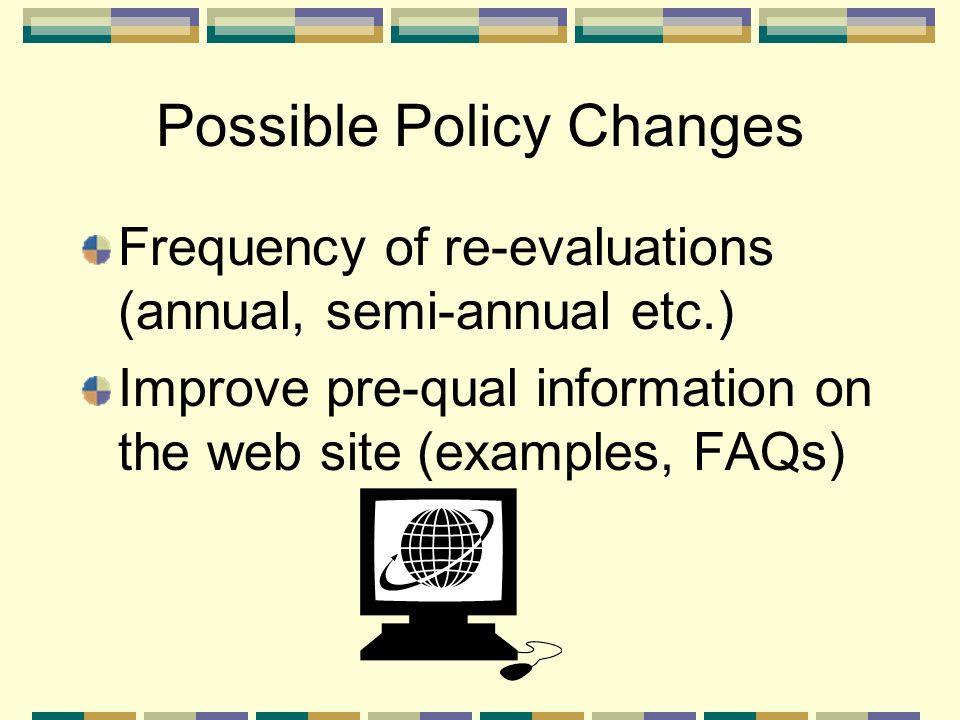 Example FAQ Topics: Variable Interest Entities (VIE) Guaranties Self imposed limits