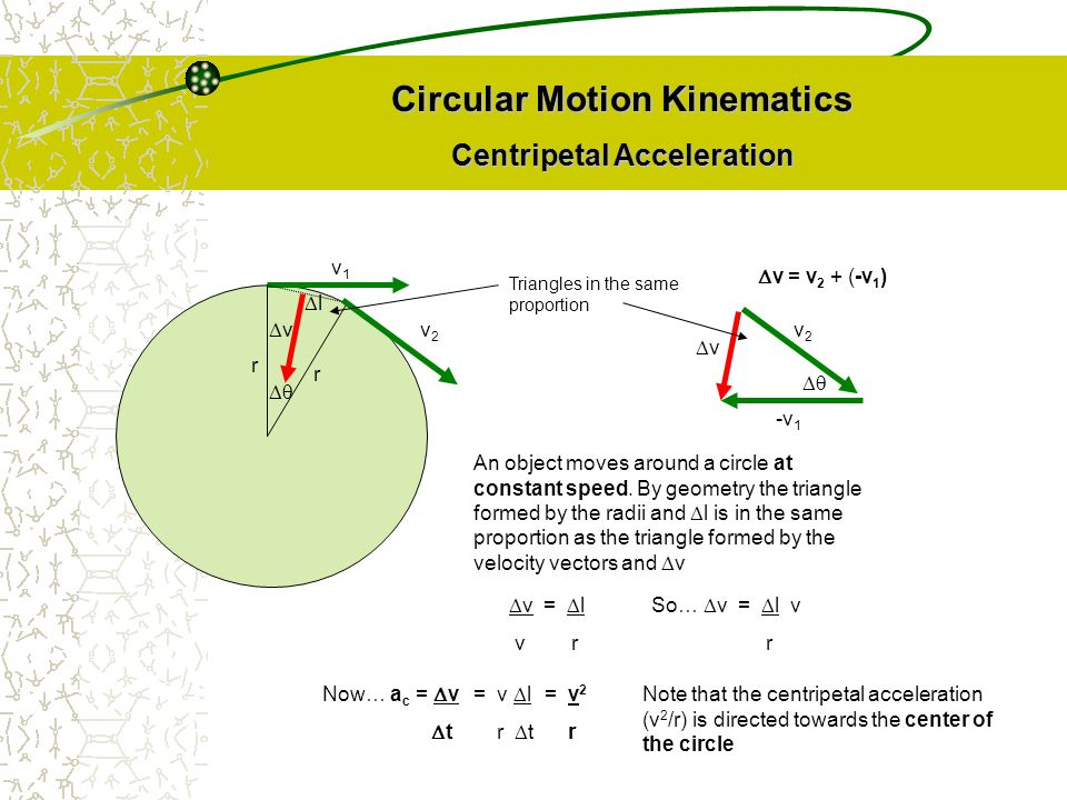Circular Motion Dynamics Centripetal Force F c = m v 2 r According to Newton's second law (F net = ma) an object moving in a circle at constant speed must have a net force in the same direction as the acceleration….