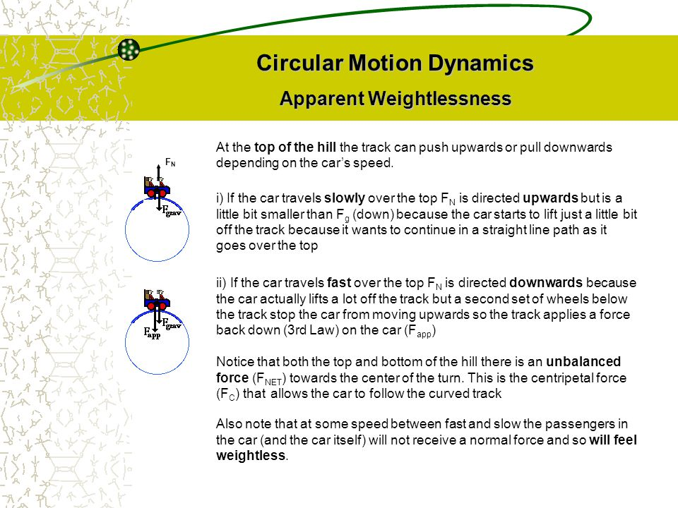 Circular Motion Dynamics Apparent Weightlessness At the top of the hill the track can push upwards or pull downwards depending on the car's speed. i)