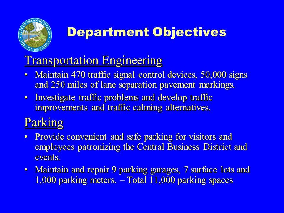 Department Budget Summary