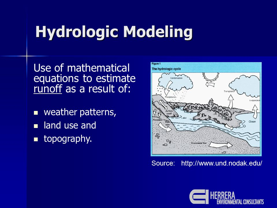 Hydrologic Modeling Use of mathematical equations to estimate runoff as a result of: Source: http://www.und.nodak.edu/ weather patterns, land use and