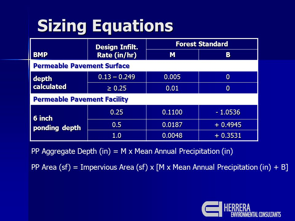Sizing Equations PP Area (sf) = Impervious Area (sf) x [M x Mean Annual Precipitation (in) + B] BMP Design Infilt. Rate (in/hr) Forest Standard MB Per