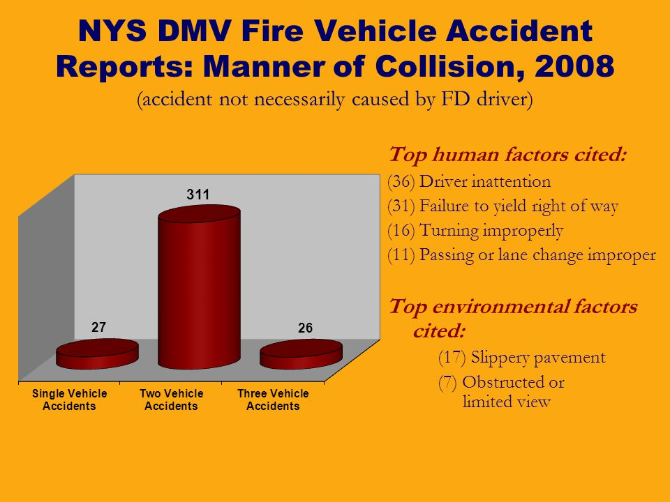 NYS DMV Fire Vehicle Accident Reports: Manner of Collision, 2008 (accident not necessarily caused by FD driver) Top human factors cited: (36) Driver i