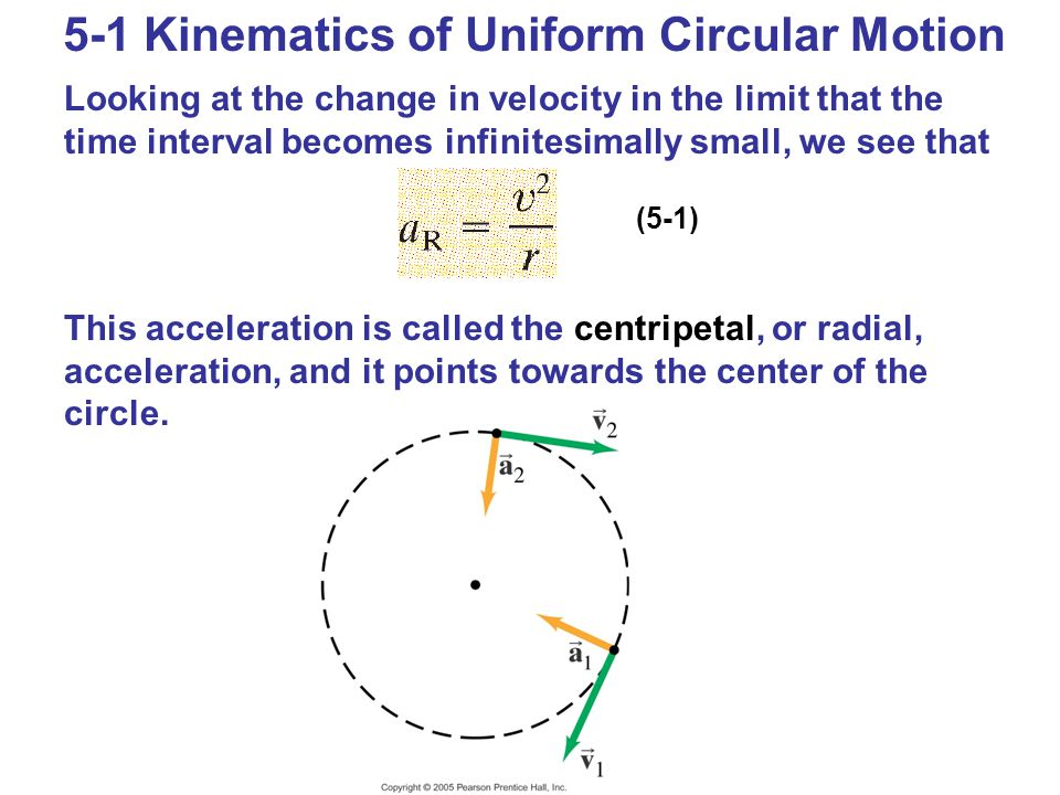 5-1 Kinematics of Uniform Circular Motion Looking at the change in velocity in the limit that the time interval becomes infinitesimally small, we see