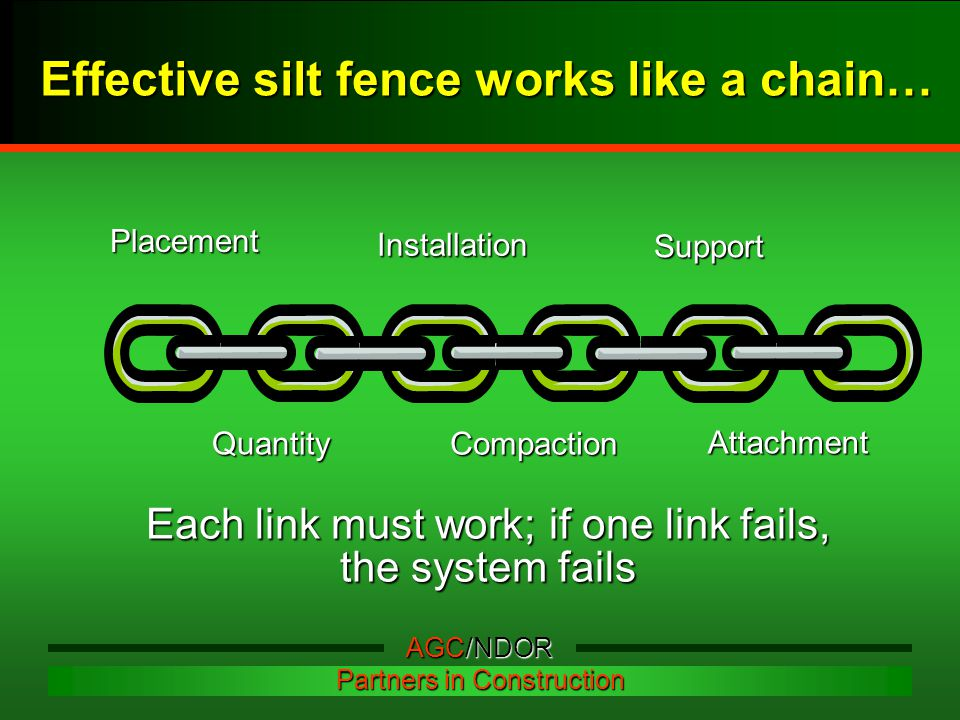 Each link must work; if one link fails, the system fails Placement Quantity Installation Compaction Attachment Support AGC/NDOR Partners in Construction Effective silt fence works like a chain…
