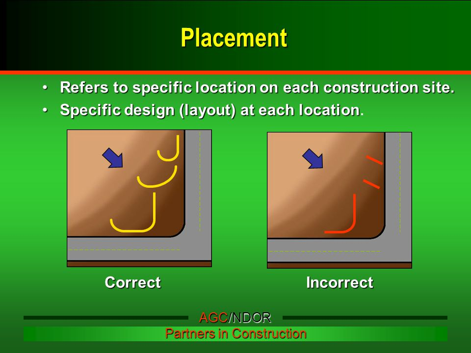 CorrectIncorrect Refers to specific location on each construction site.Refers to specific location on each construction site. Specific design (layout)