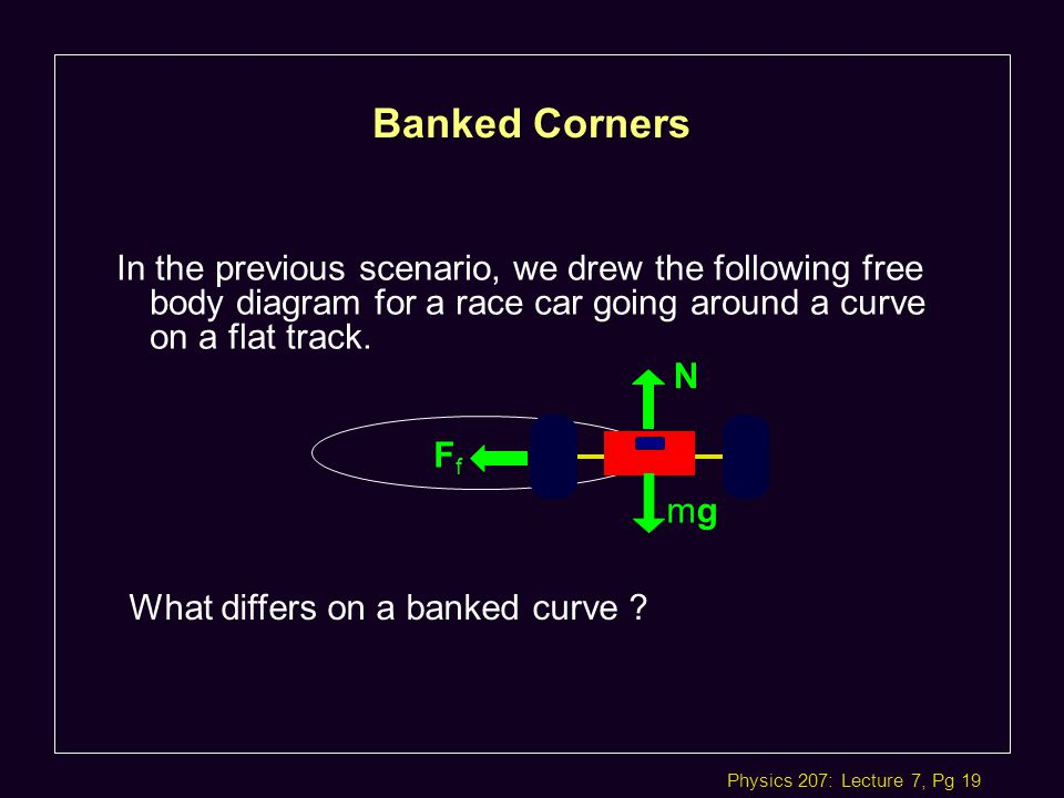 Physics 207: Lecture 7, Pg 19 Banked Corners In the previous scenario, we drew the following free body diagram for a race car going around a curve on