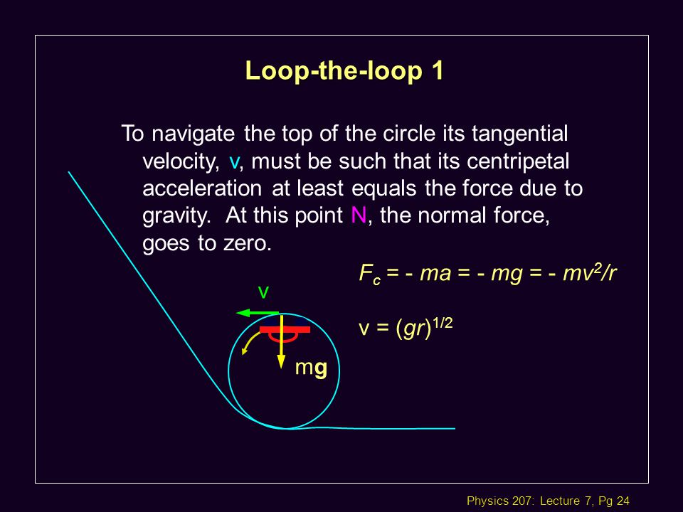 Physics 207: Lecture 7, Pg 24 To navigate the top of the circle its tangential velocity, v, must be such that its centripetal acceleration at least equals the force due to gravity.