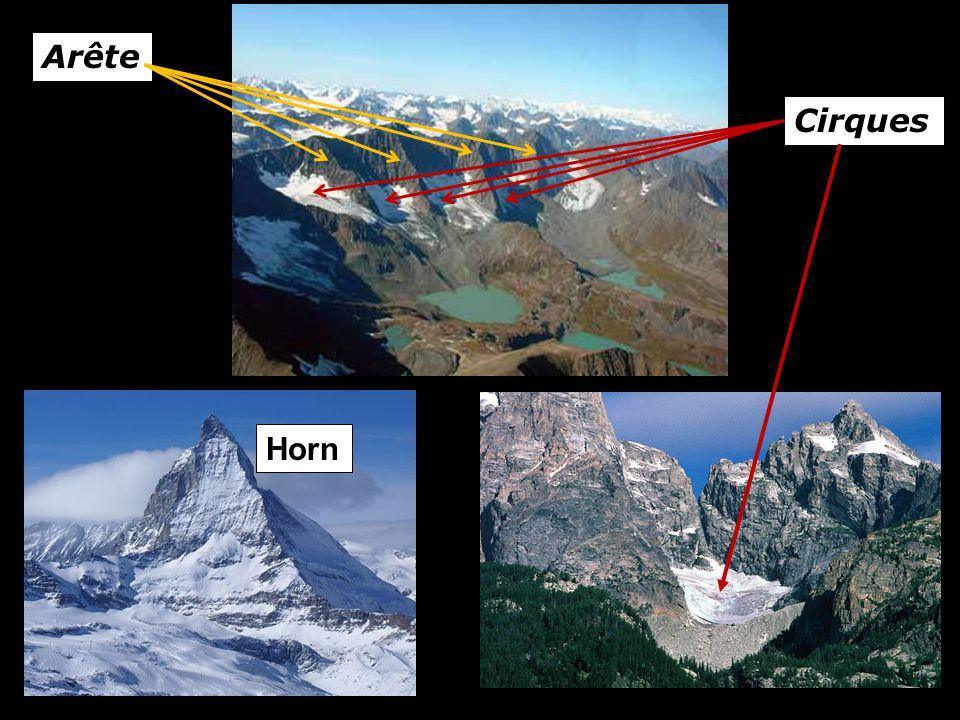 Horn Cirques Arête