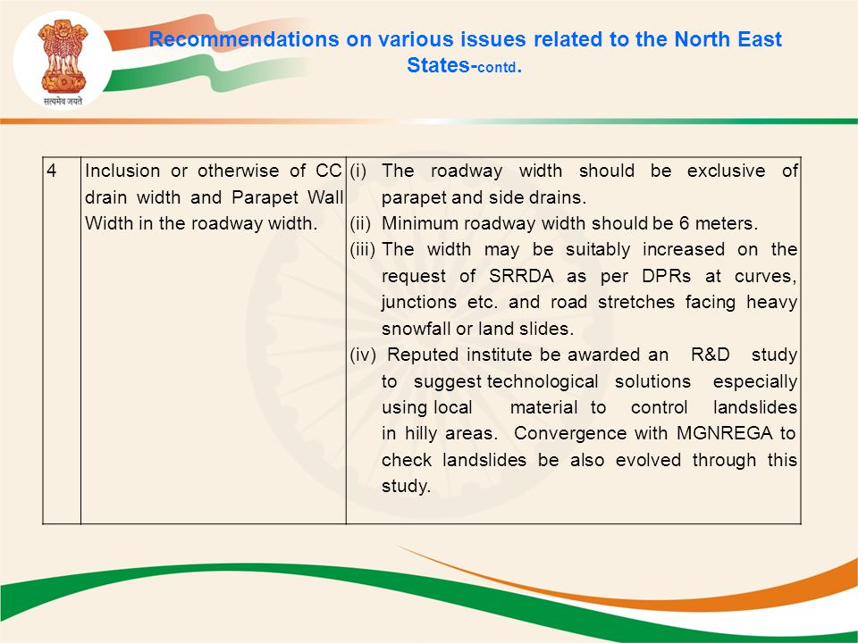 Recommendations on various issues related to the North East States- contd. 4Inclusion or otherwise of CC drain width and Parapet Wall Width in the roa