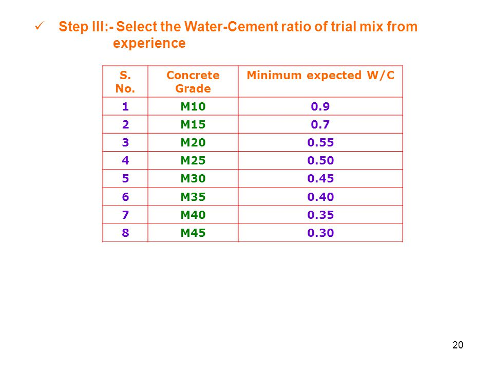 20 Step III:- Select the Water-Cement ratio of trial mix from experience S.