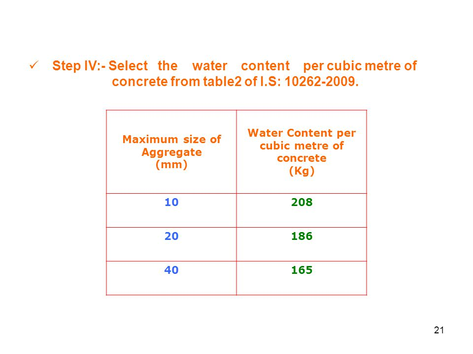 21 Step IV:- Select the water content per cubic metre of concrete from table2 of I.S: 10262-2009.