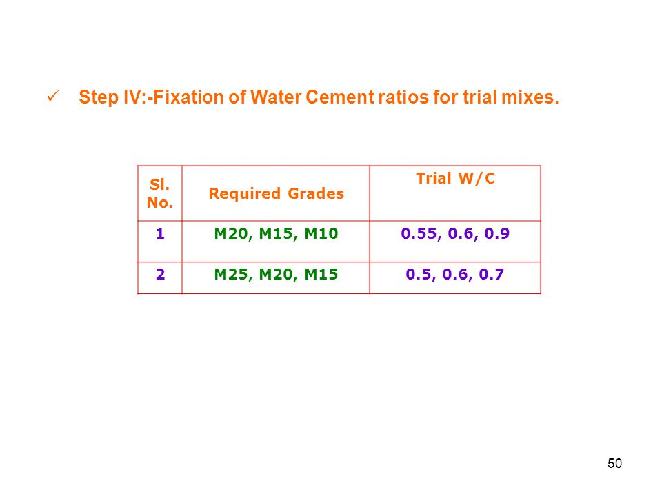 50 Step IV:-Fixation of Water Cement ratios for trial mixes.
