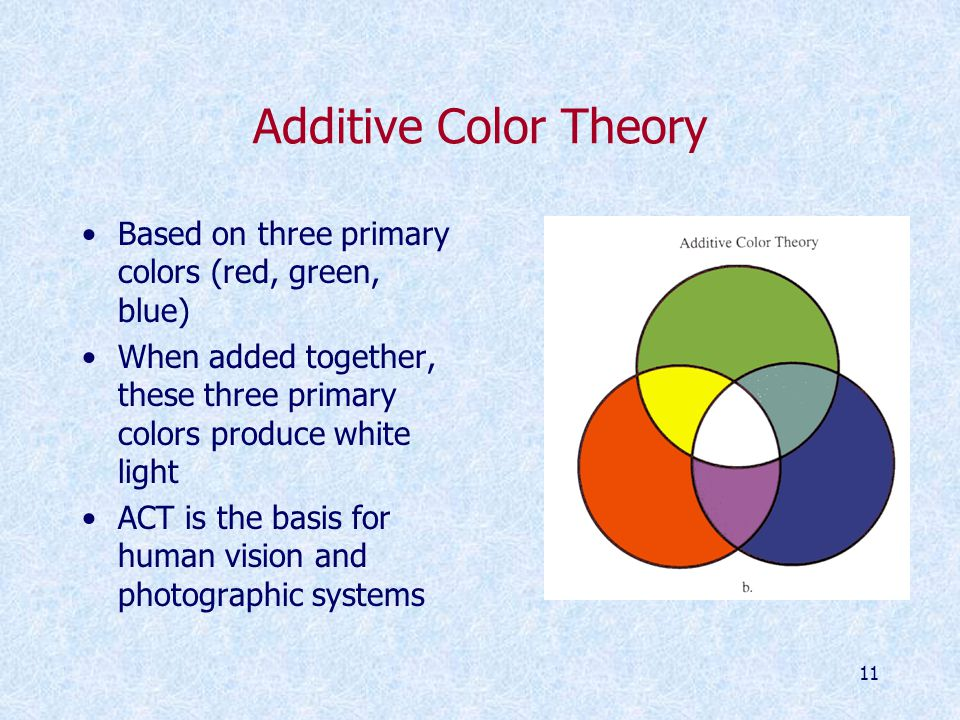 11 Additive Color Theory Based on three primary colors (red, green, blue) When added together, these three primary colors produce white light ACT is the basis for human vision and photographic systems