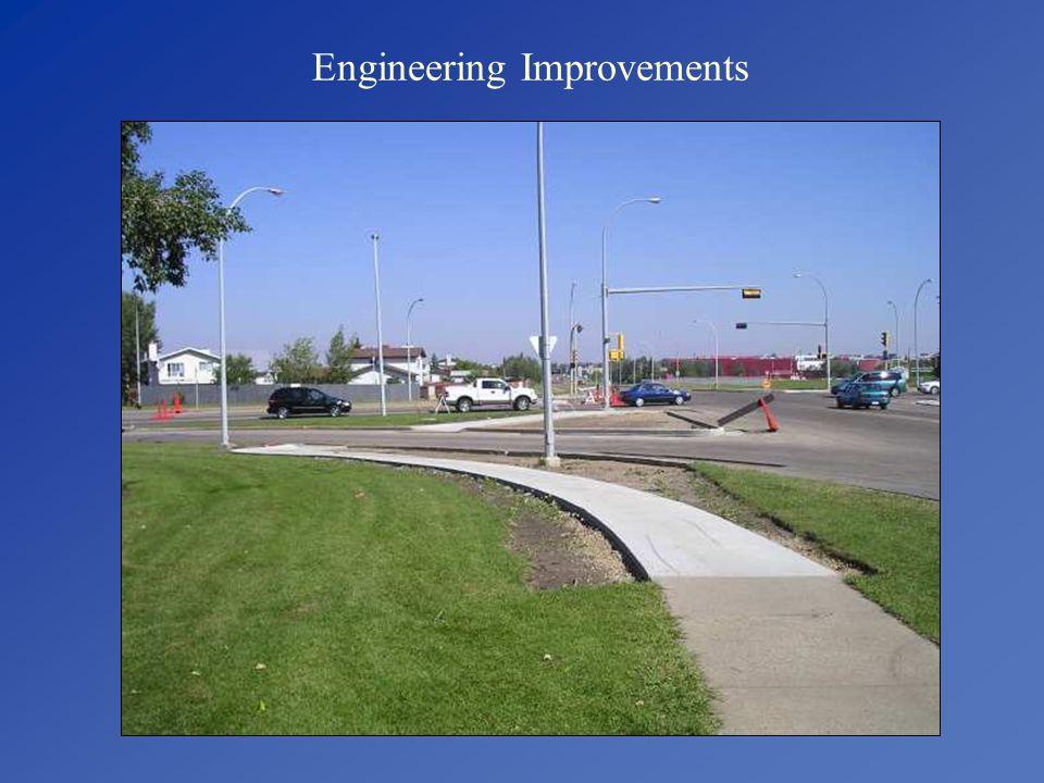 Engineering Improvements