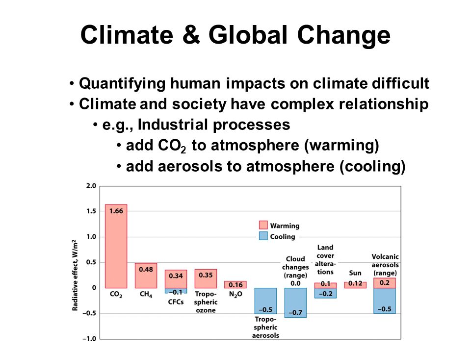 Climate & Global Change Quantifying human impacts on climate difficult Climate and society have complex relationship e.g., Industrial processes add CO