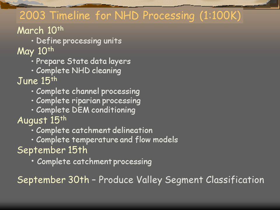 2003 Timeline for NHD Processing (1:100K) March 10 th Define processing units May 10 th Prepare State data layers Complete NHD cleaning June 15 th Complete channel processing Complete riparian processing Complete DEM conditioning August 15 th Complete catchment delineation Complete temperature and flow models September 15th Complete catchment processing September 30th – Produce Valley Segment Classification