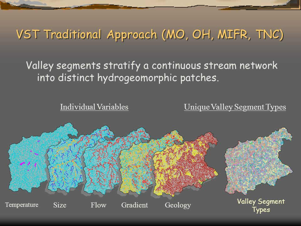 VST Traditional Approach (MO, OH, MIFR, TNC) Valley segments stratify a continuous stream network into distinct hydrogeomorphic patches.