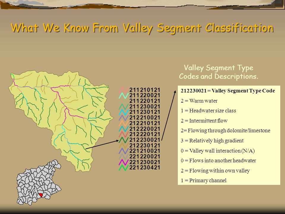 What We Know From Valley Segment Classification Valley Segment Type Codes and Descriptions.