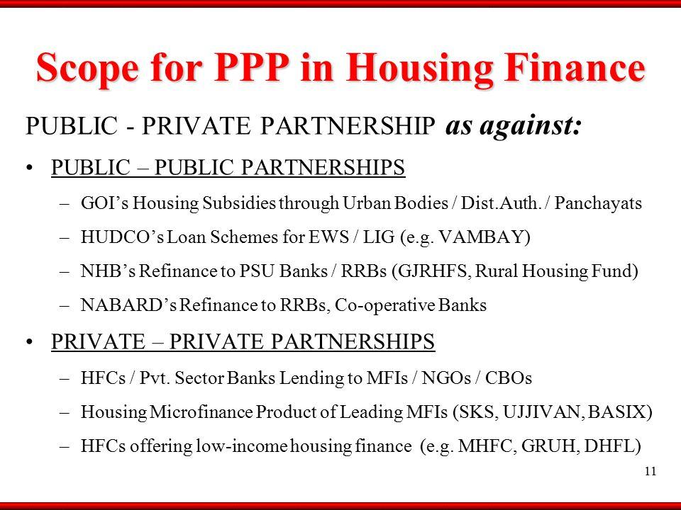 Scope for PPP in Housing Finance PUBLIC - PRIVATE PARTNERSHIP as against: PUBLIC – PUBLIC PARTNERSHIPS –GOI's Housing Subsidies through Urban Bodies / Dist.Auth.