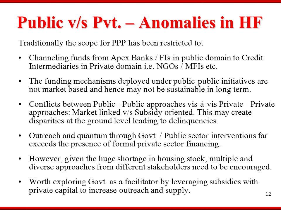 Public v/s Pvt.