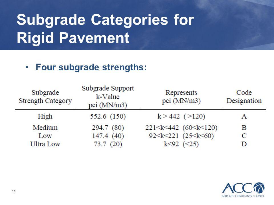 14 Subgrade Categories for Rigid Pavement Four subgrade strengths: