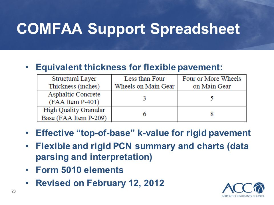 "28 COMFAA Support Spreadsheet Equivalent thickness for flexible pavement: Effective ""top-of-base"" k-value for rigid pavement Flexible and rigid PCN su"