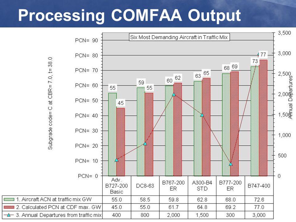 32 Processing COMFAA Output