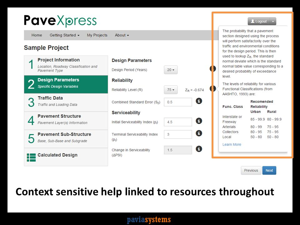 paviasystems Context sensitive help linked to resources throughout
