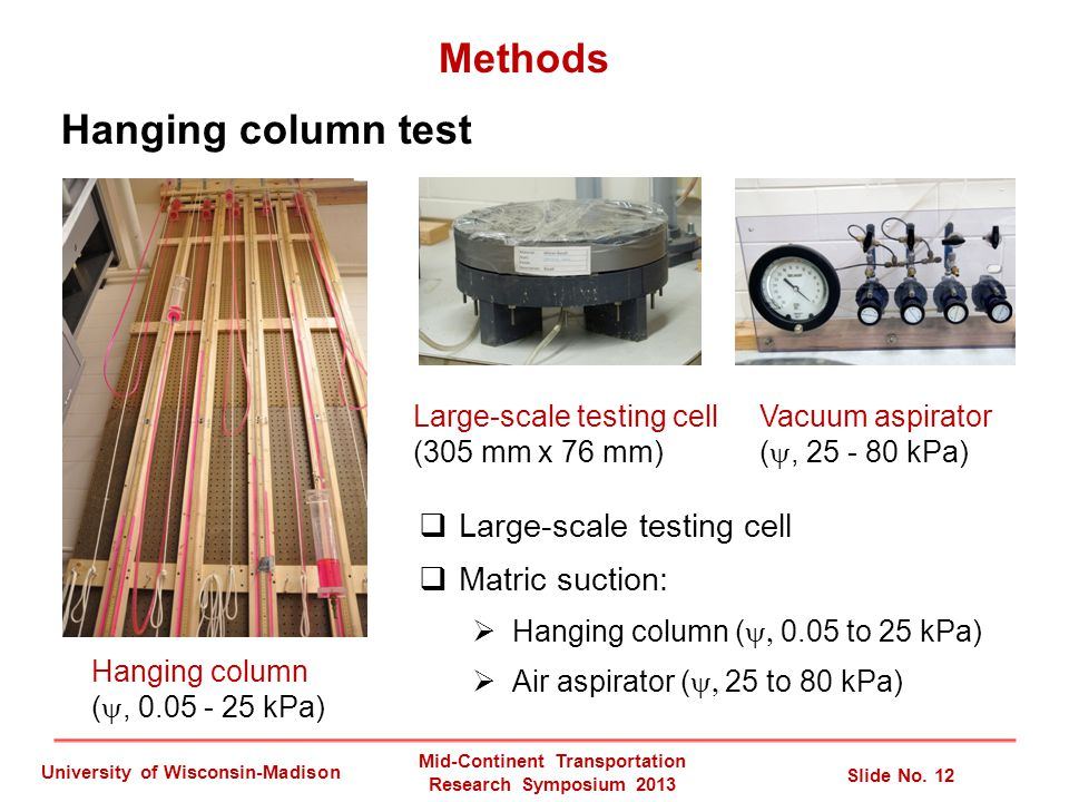 Mid-Continent Transportation Research Symposium 2013 Slide No. 12 University of Wisconsin-Madison Methods Hanging column test Large-scale testing cell