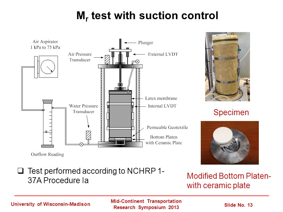 Mid-Continent Transportation Research Symposium 2013 Slide No. 13 University of Wisconsin-Madison M r test with suction control Specimen Modified Bott