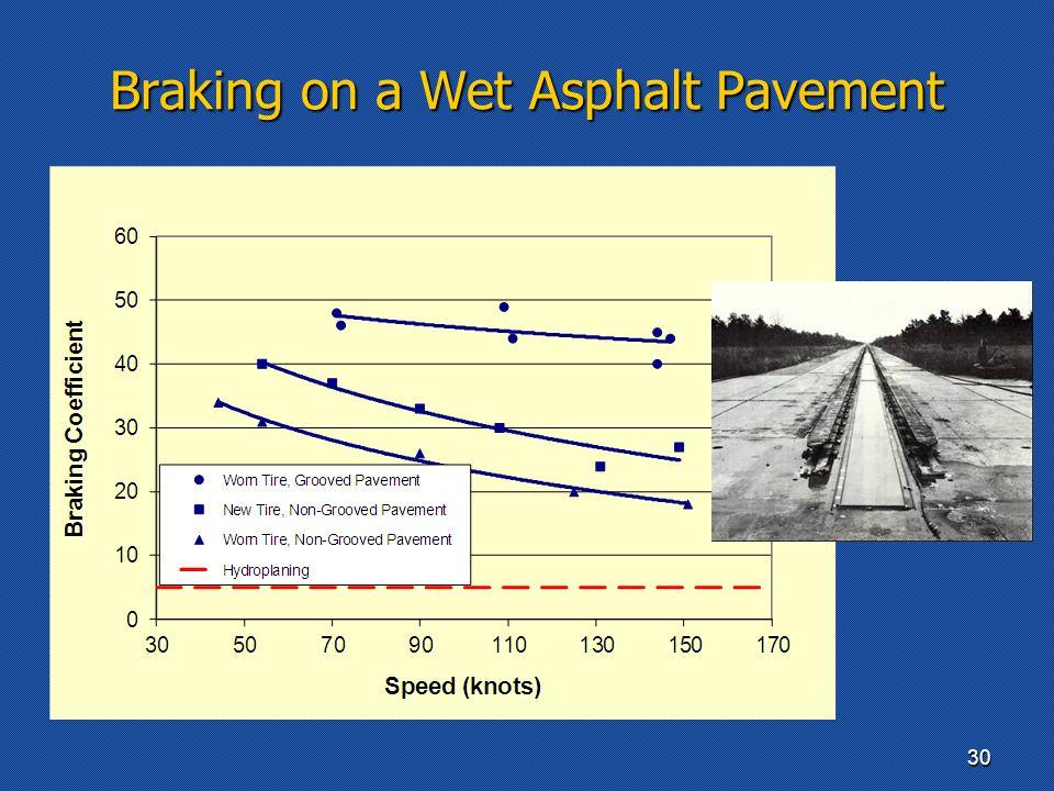 Braking on a Wet Asphalt Pavement 30