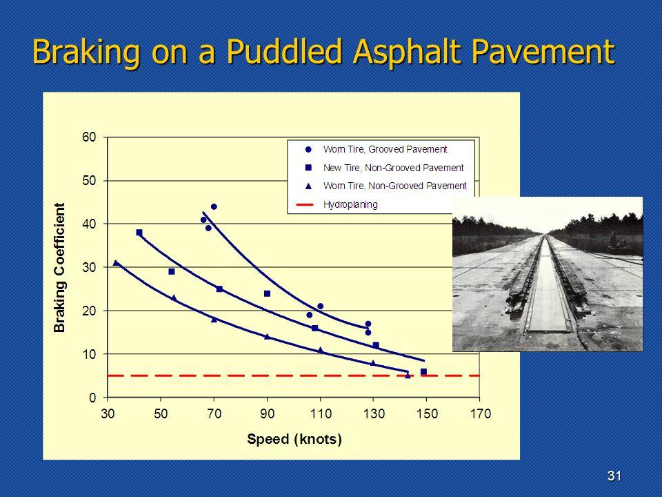 Braking on a Puddled Asphalt Pavement 31