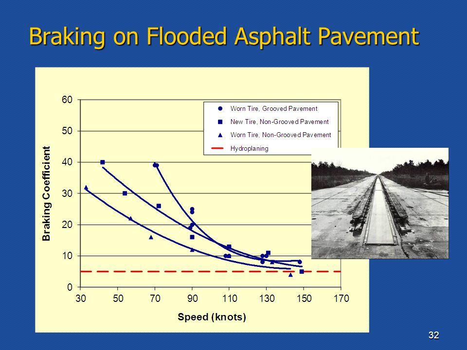 Braking on Flooded Asphalt Pavement 32