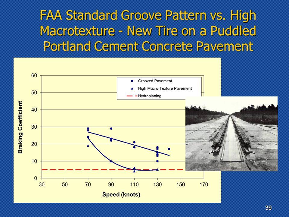 FAA Standard Groove Pattern vs.