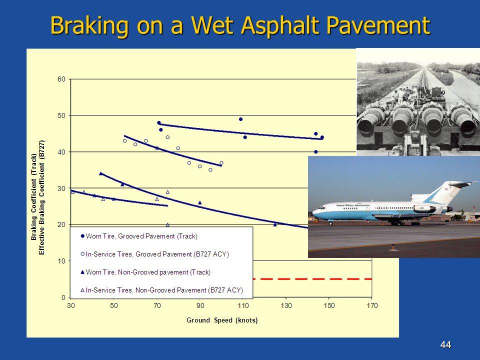 Braking on a Wet Asphalt Pavement 44
