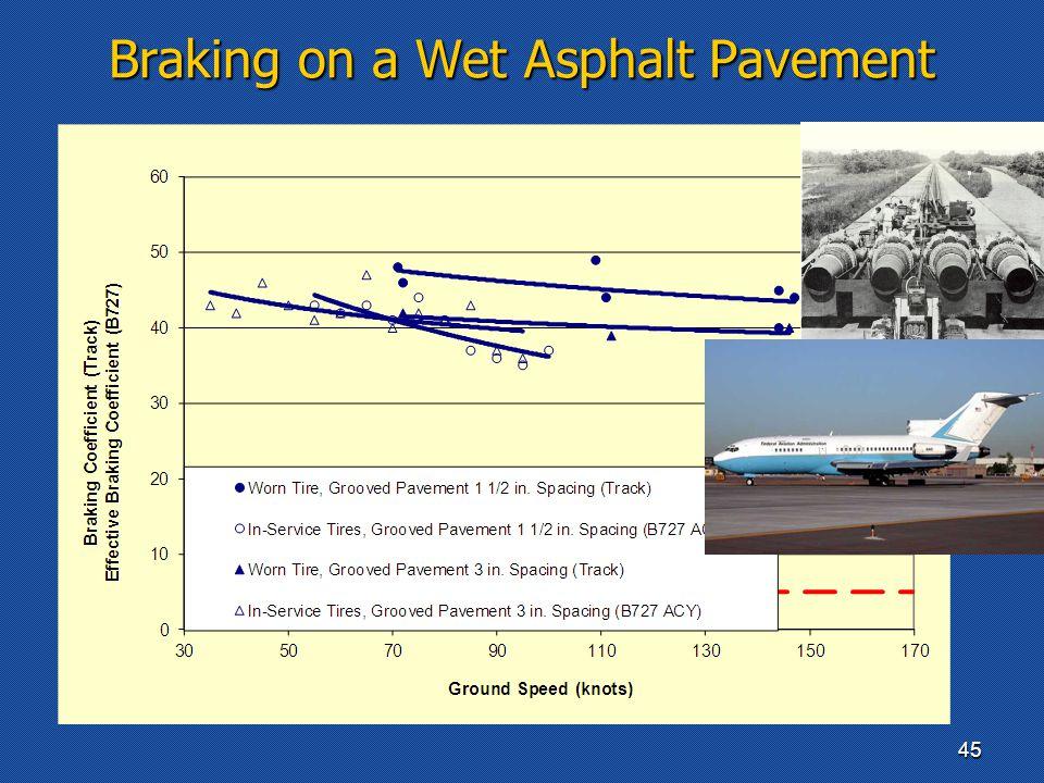Braking on a Wet Asphalt Pavement 45