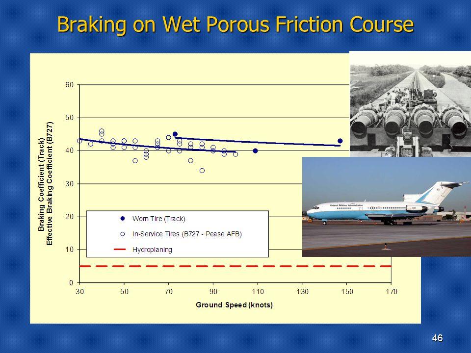 Braking on Wet Porous Friction Course 46