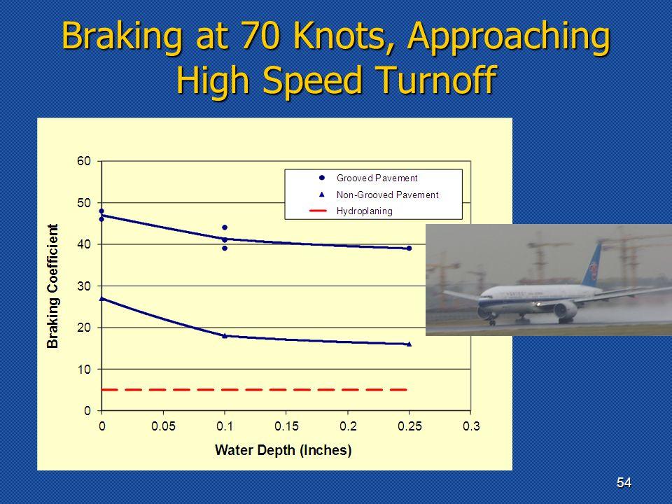 Braking at 70 Knots, Approaching High Speed Turnoff 54