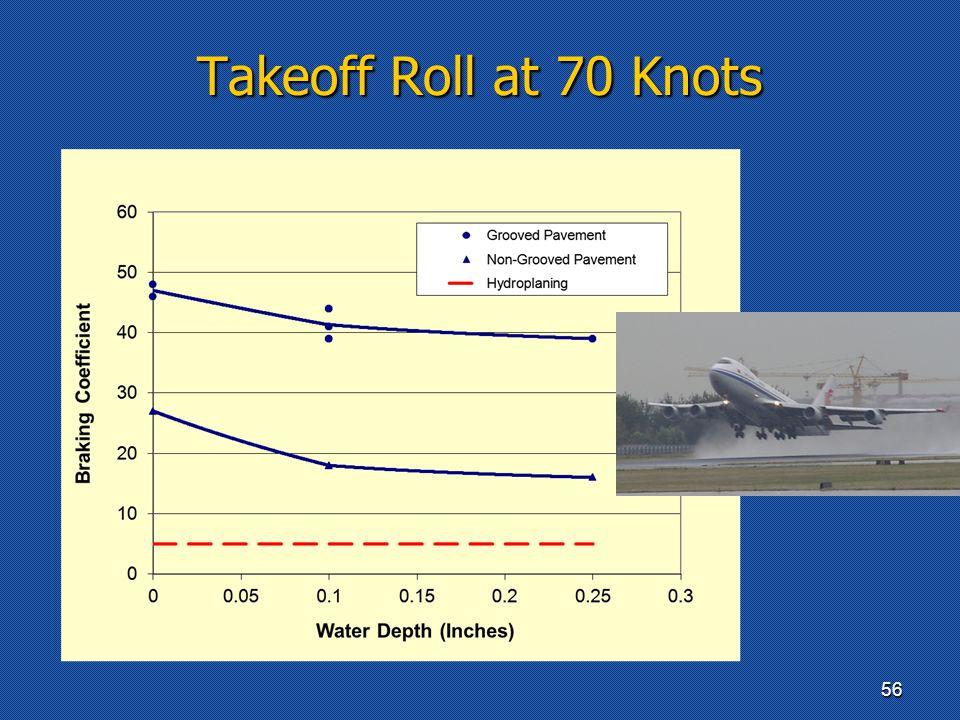 Takeoff Roll at 70 Knots 56