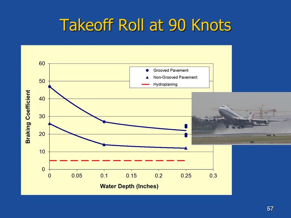 Takeoff Roll at 90 Knots 57