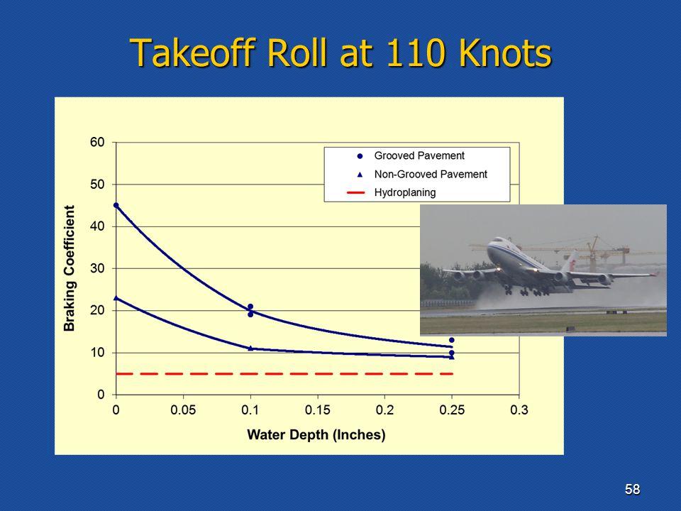 Takeoff Roll at 110 Knots 58
