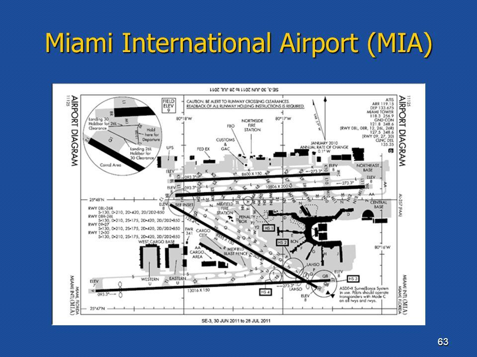 Miami International Airport (MIA) 63