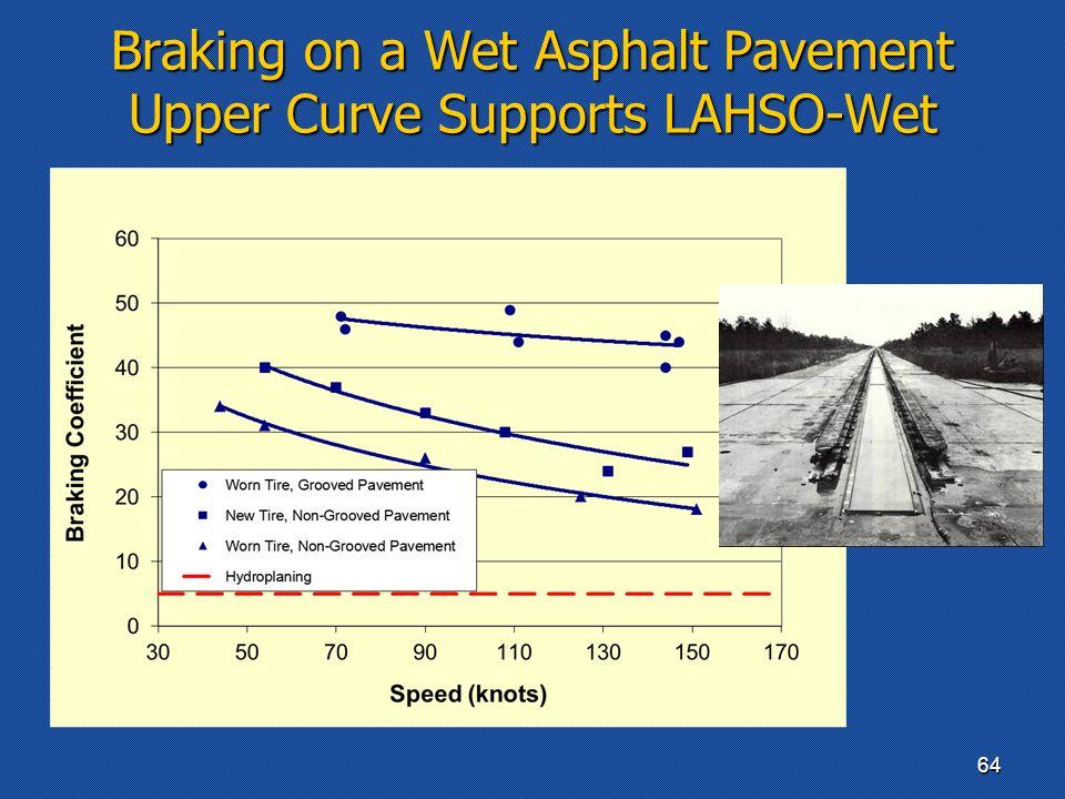 Braking on a Wet Asphalt Pavement Upper Curve Supports LAHSO-Wet 64