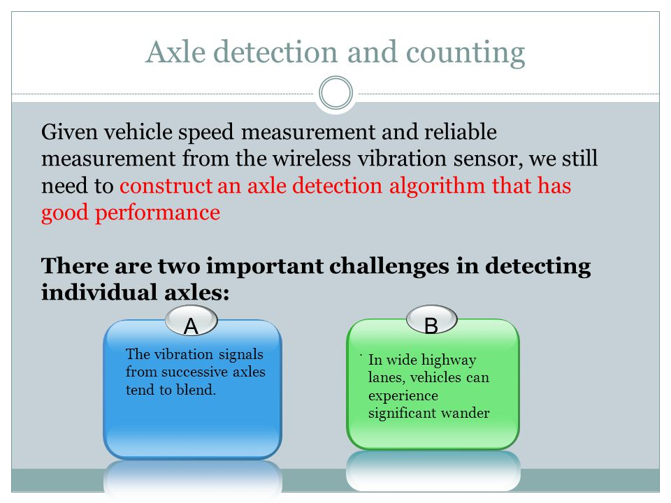 Axle detection and counting Given vehicle speed measurement and reliable measurement from the wireless vibration sensor, we still need to construct an axle detection algorithm that has good performance There are two important challenges in detecting individual axles: A B.
